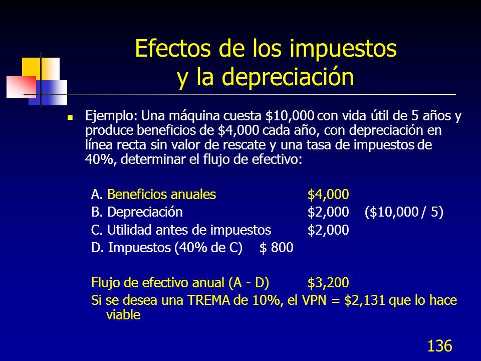 Efectos de los impuestos y la depreciación