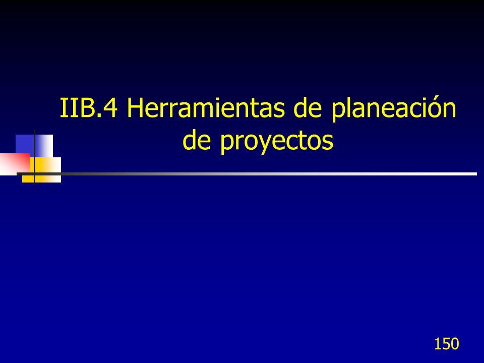 IIB.4 Herramientas de planeación de proyectos