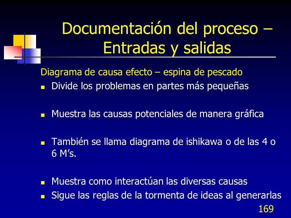 Documentación del proceso – Entradas y salidas
