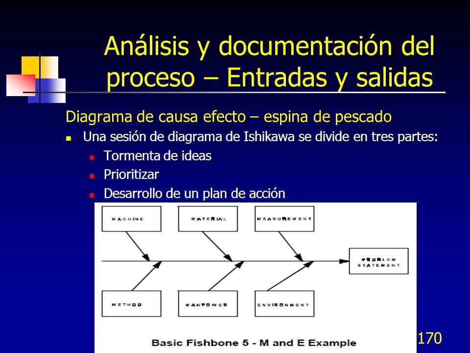 Análisis y documentación del proceso – Entradas y salidas