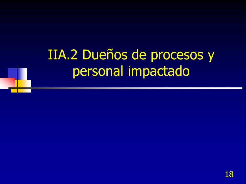 IIA.2 Dueños de procesos y personal impactado