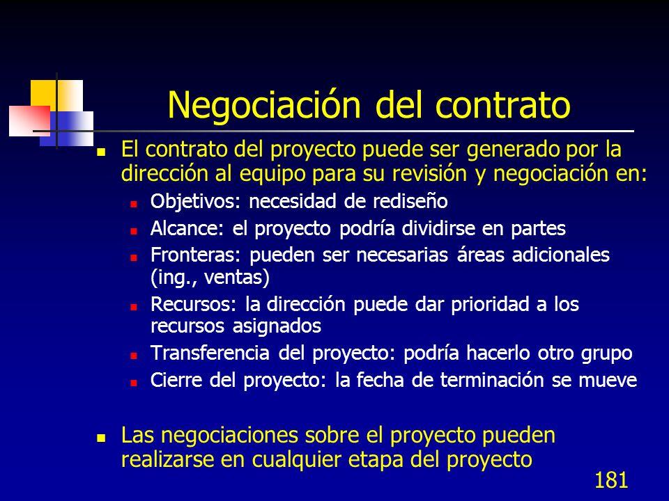 Negociación del contrato