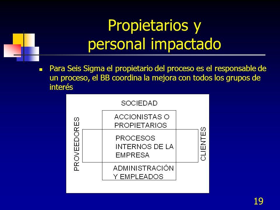 Propietarios y personal impactado