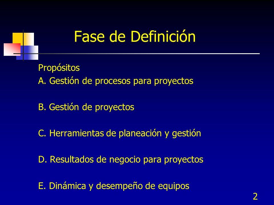 Fase de Definición Propósitos A. Gestión de procesos para proyectos