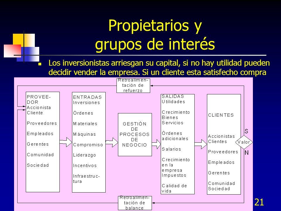 Propietarios y grupos de interés