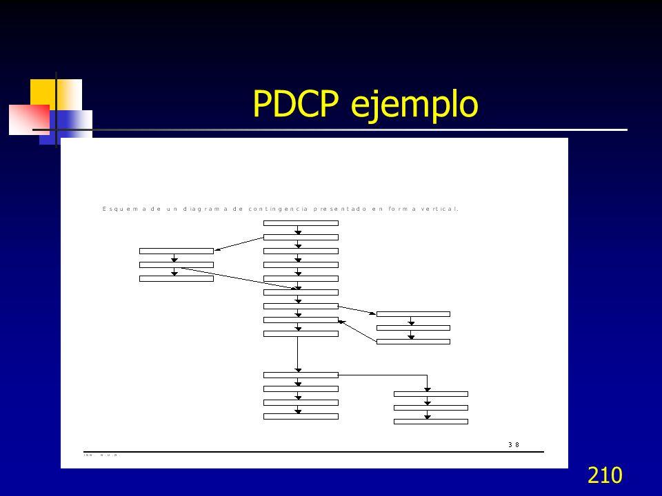 PDCP ejemplo