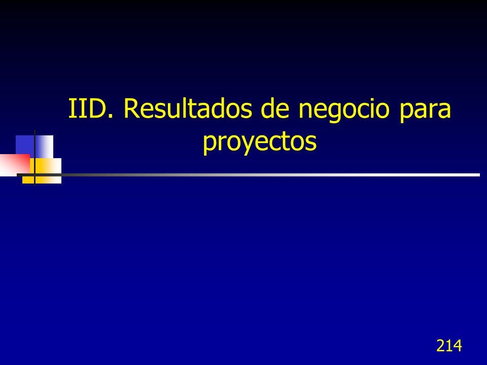IID. Resultados de negocio para proyectos