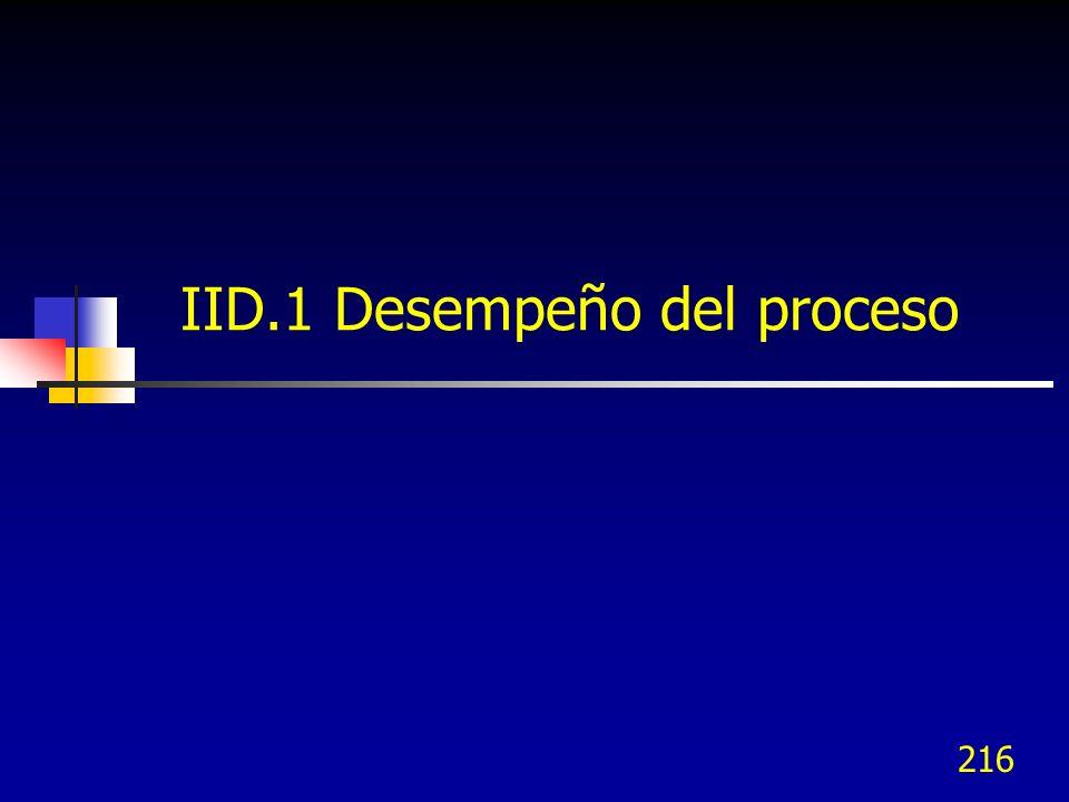 IID.1 Desempeño del proceso