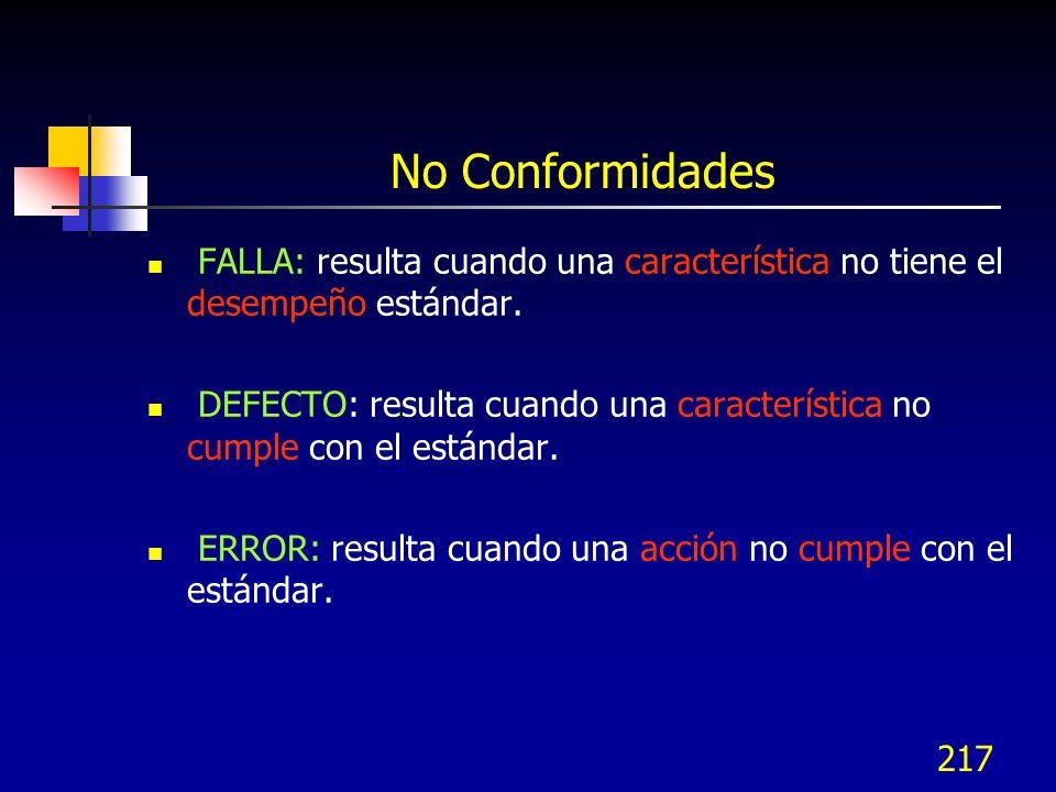 No ConformidadesFALLA: resulta cuando una característica no tiene el desempeño estándar.