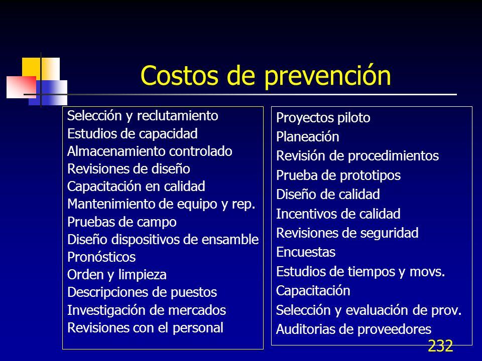 Costos de prevención Selección y reclutamiento Estudios de capacidad