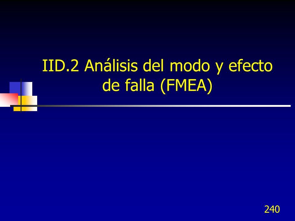 IID.2 Análisis del modo y efecto de falla (FMEA)
