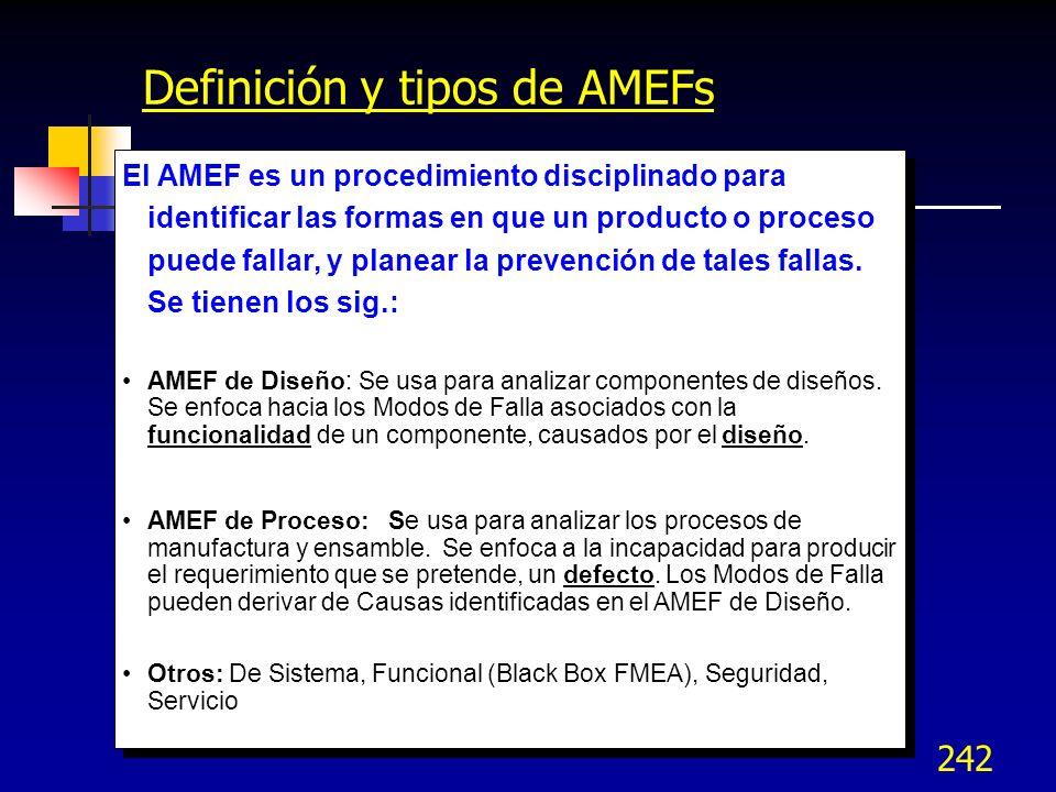 Definición y tipos de AMEFs
