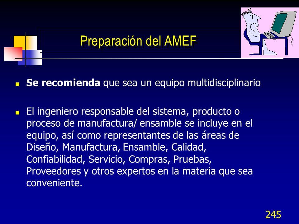 Preparación del AMEF Se recomienda que sea un equipo multidisciplinario.