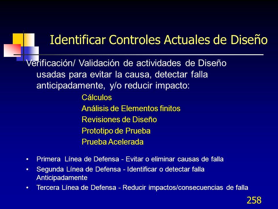 Identificar Controles Actuales de Diseño