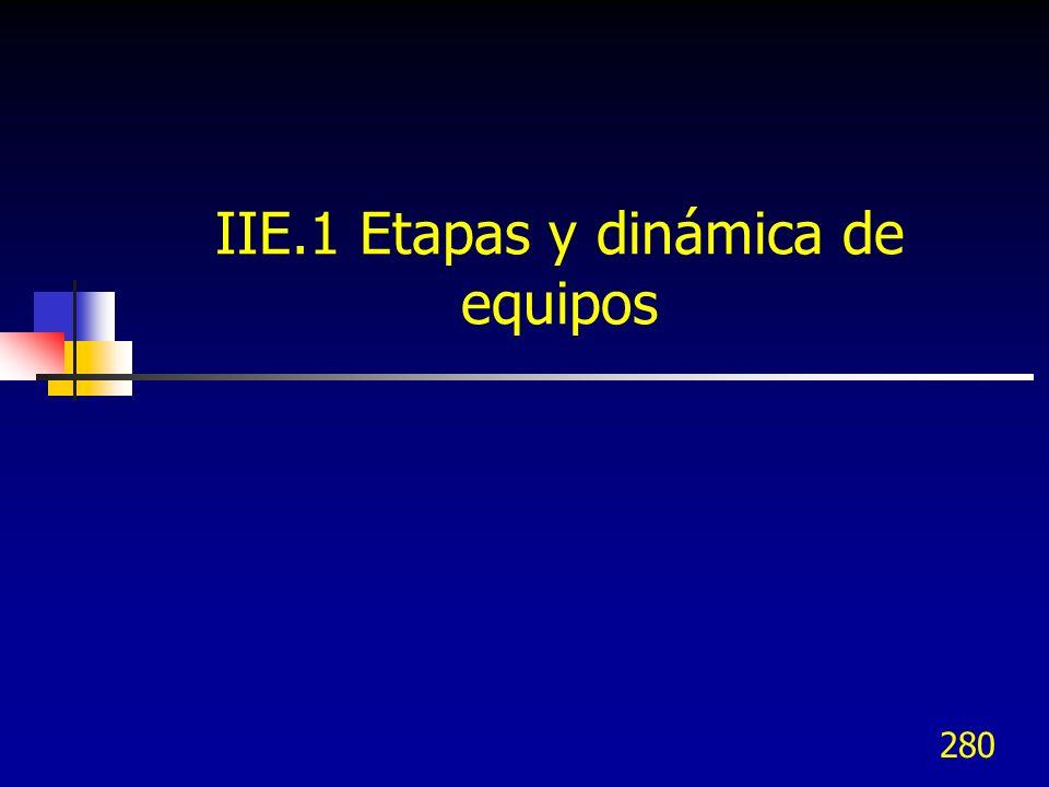 IIE.1 Etapas y dinámica de equipos