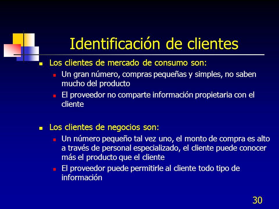 Identificación de clientes