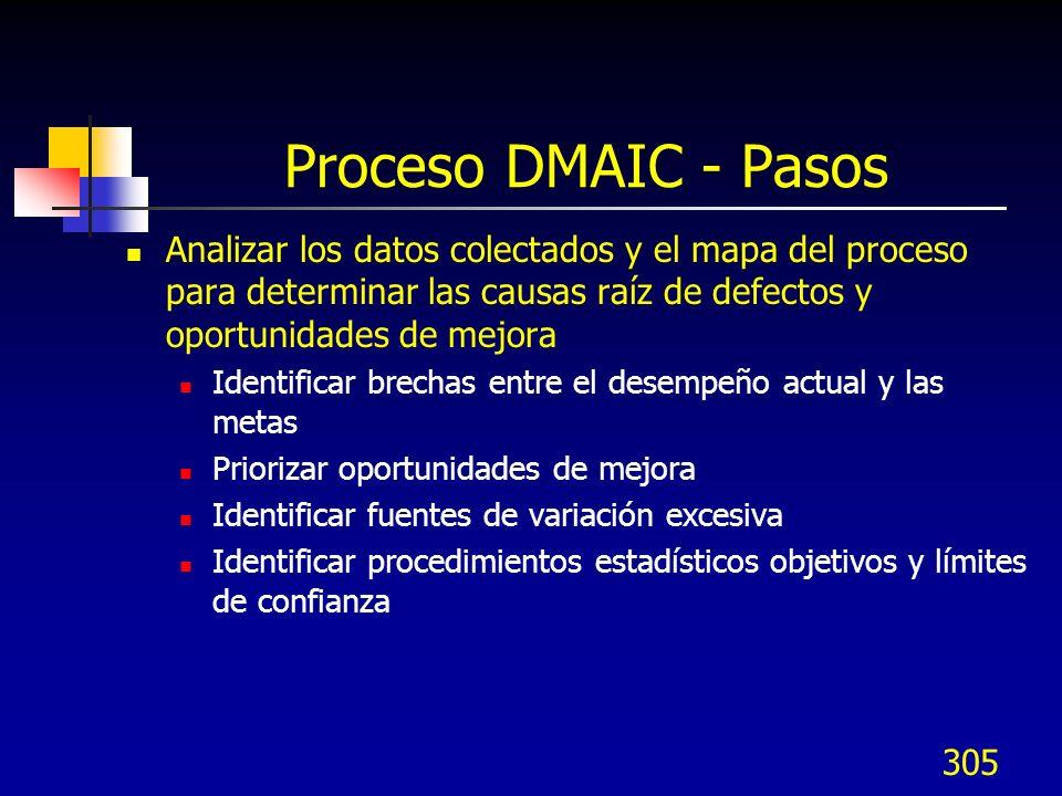 Proceso DMAIC - Pasos Analizar los datos colectados y el mapa del proceso para determinar las causas raíz de defectos y oportunidades de mejora.