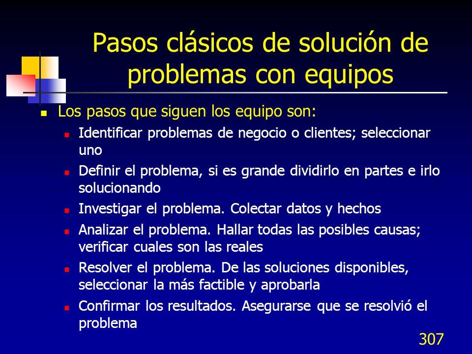 Pasos clásicos de solución de problemas con equipos