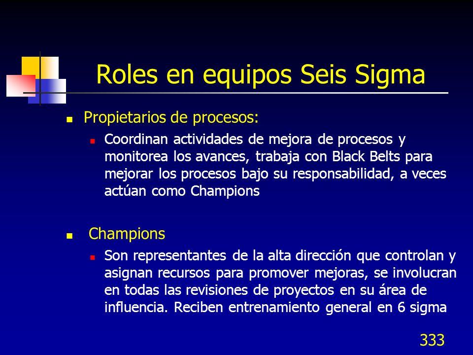 Roles en equipos Seis Sigma