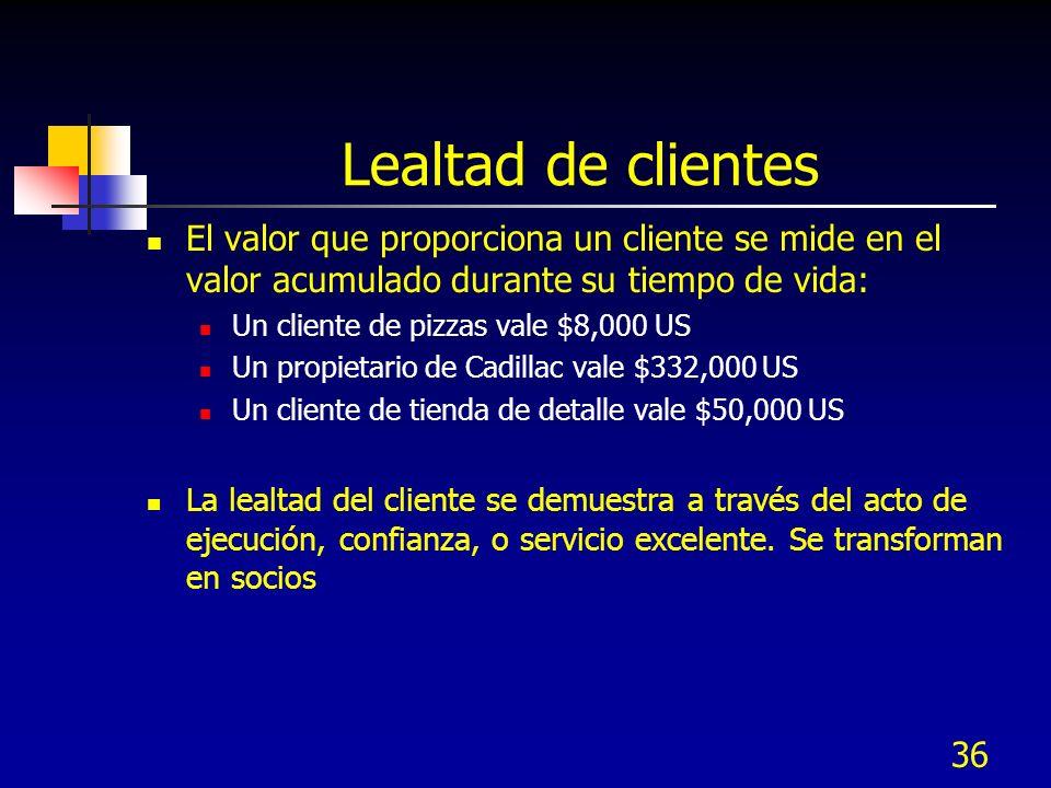 Lealtad de clientesEl valor que proporciona un cliente se mide en el valor acumulado durante su tiempo de vida: