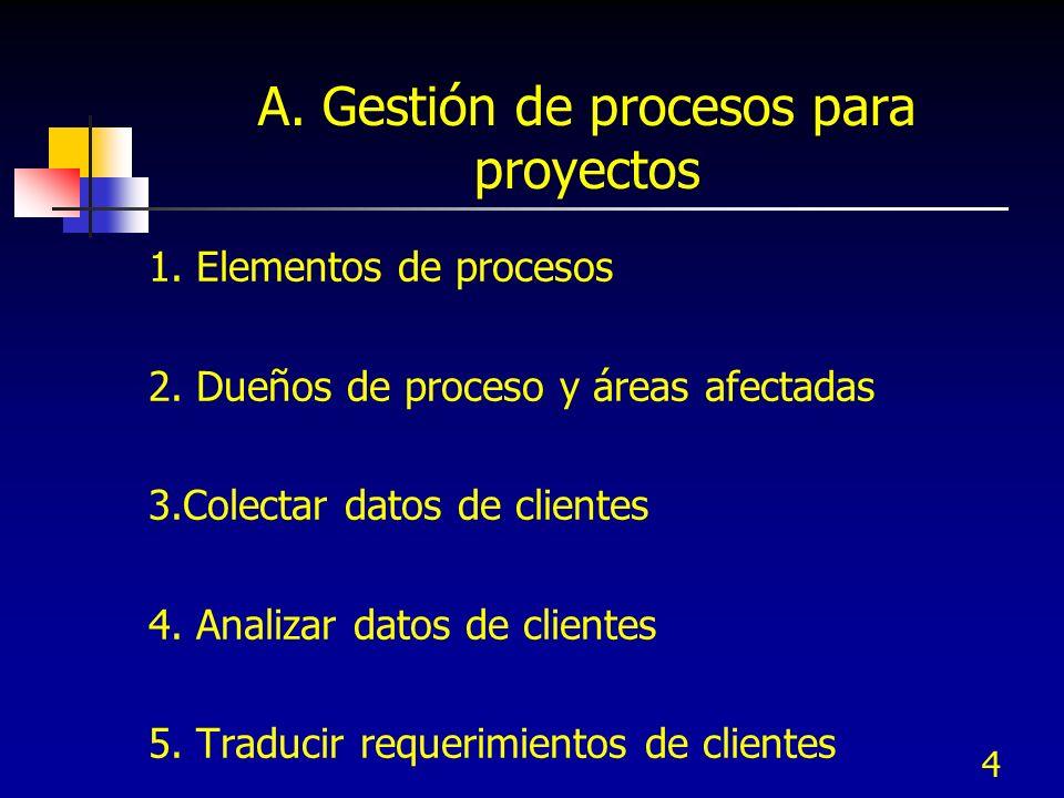 A. Gestión de procesos para proyectos