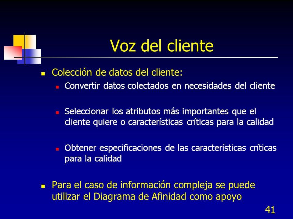 Voz del cliente Colección de datos del cliente: