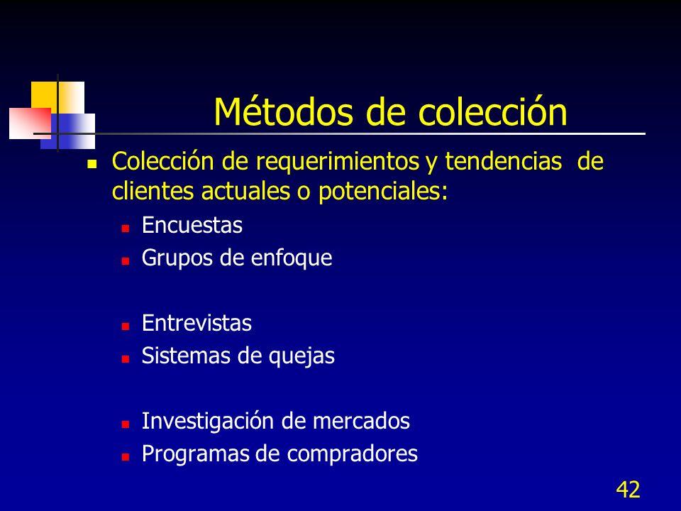 Métodos de colección Colección de requerimientos y tendencias de clientes actuales o potenciales: Encuestas.