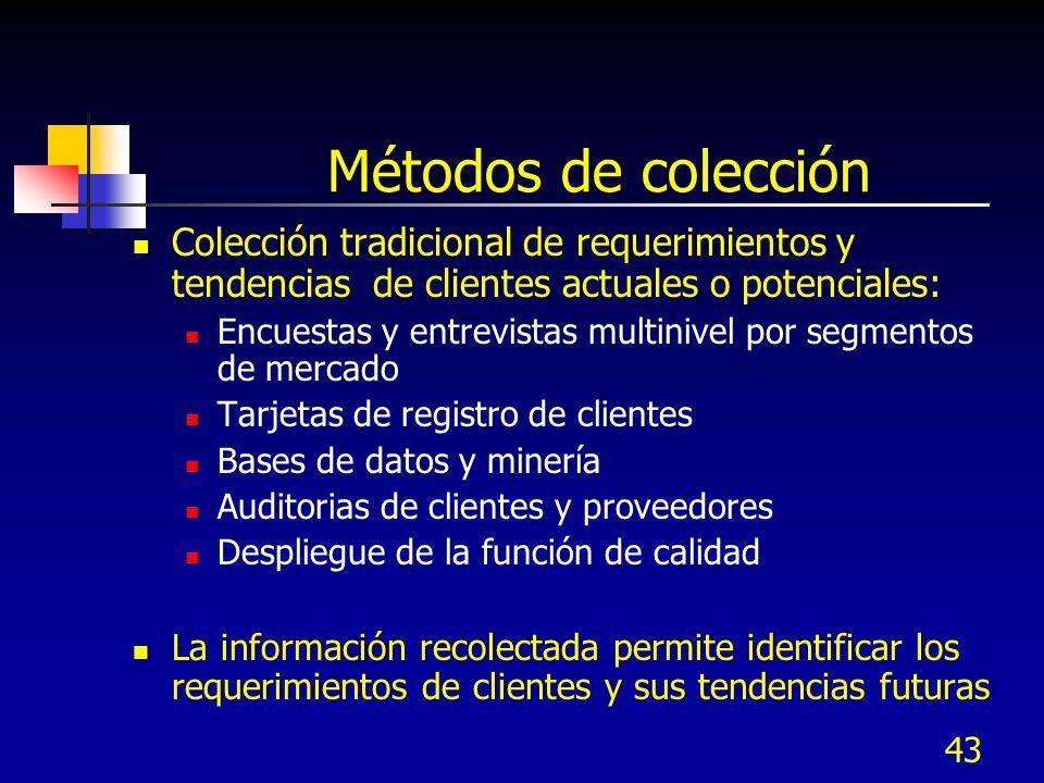Métodos de colección Colección tradicional de requerimientos y tendencias de clientes actuales o potenciales: