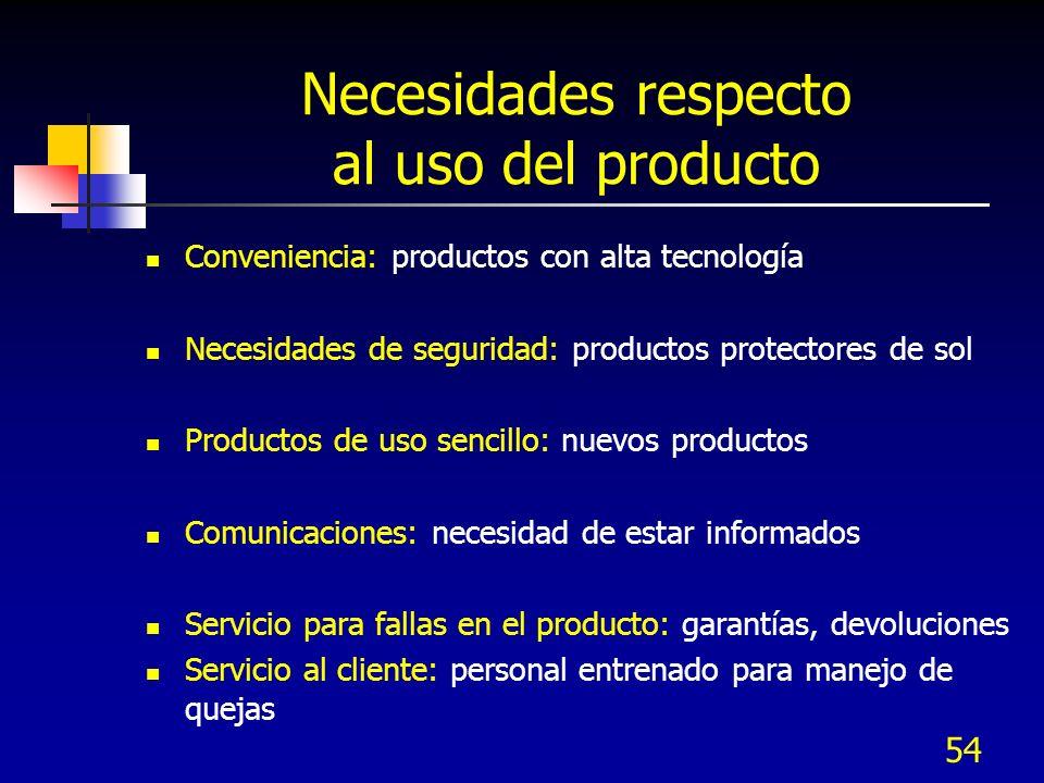 Necesidades respecto al uso del producto