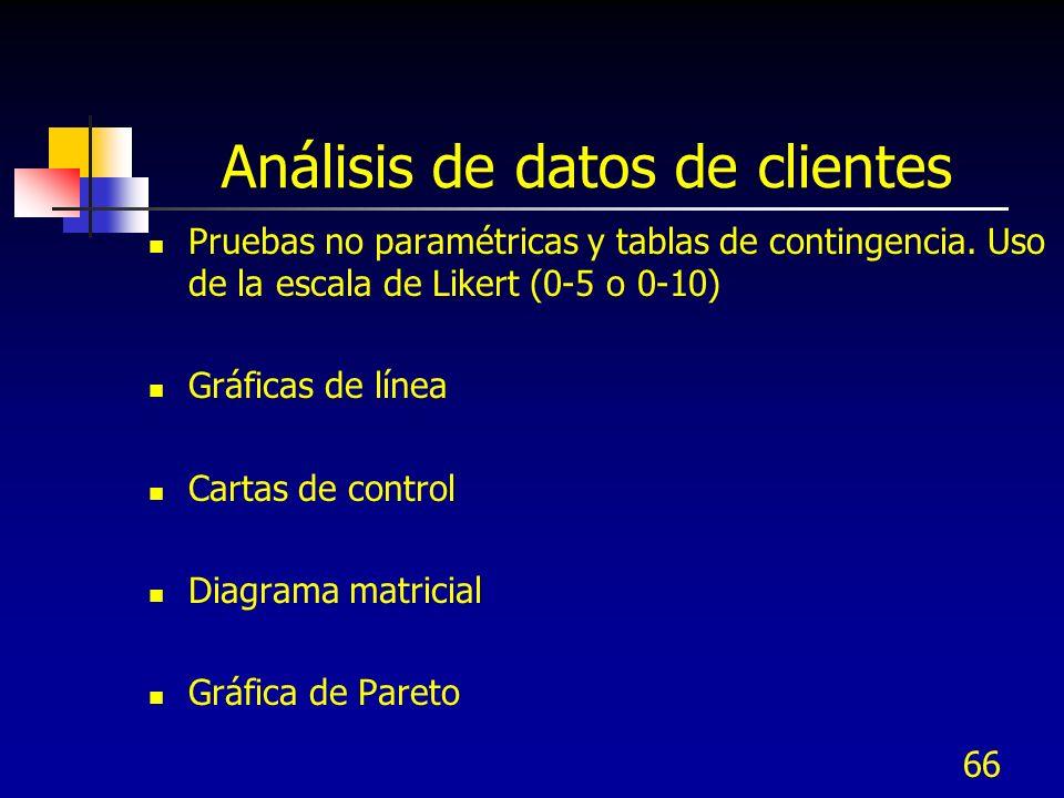 Análisis de datos de clientes