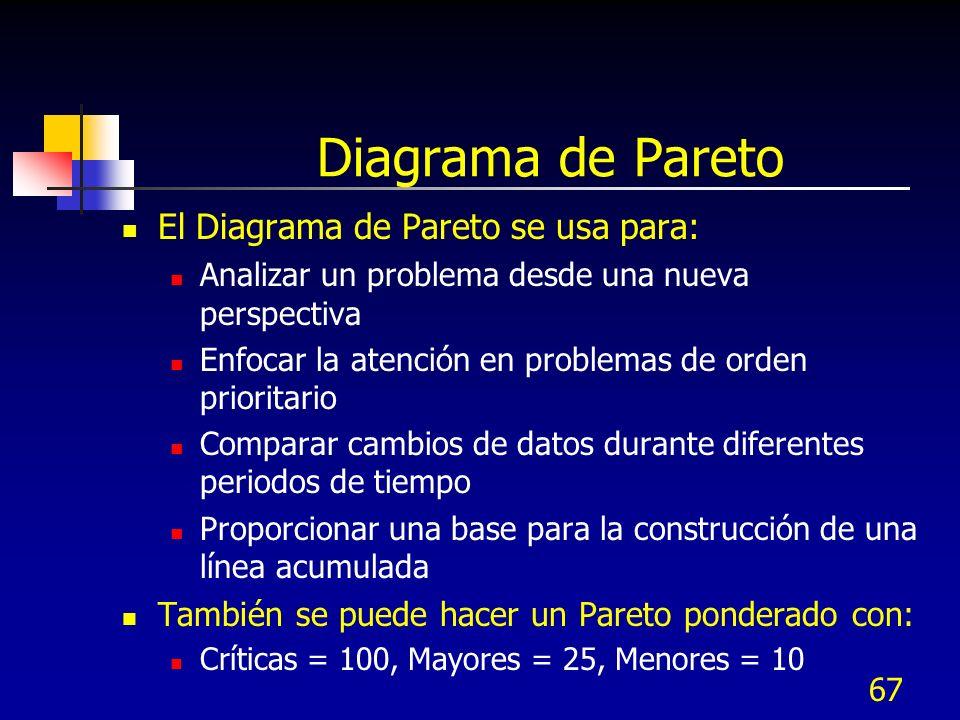 Diagrama de Pareto El Diagrama de Pareto se usa para: