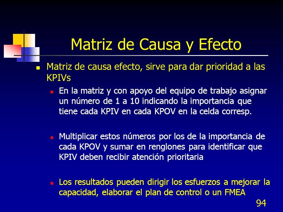 Matriz de Causa y Efecto