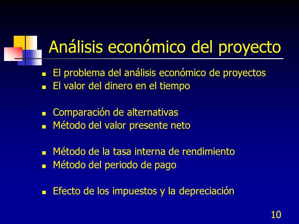 Análisis económico del proyecto