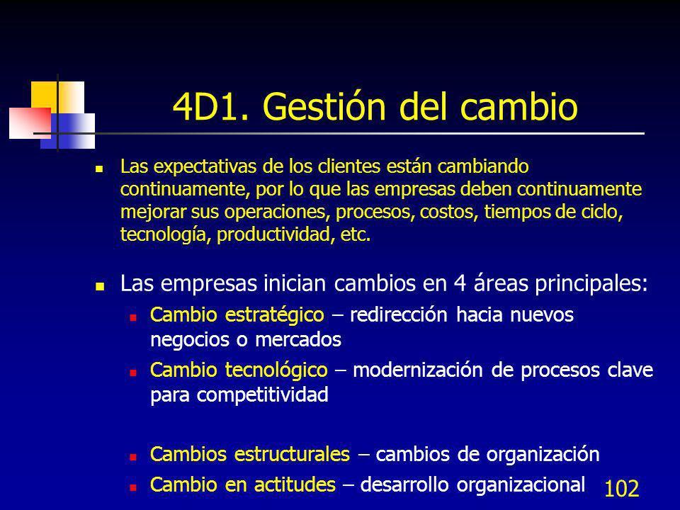 4D1. Gestión del cambio