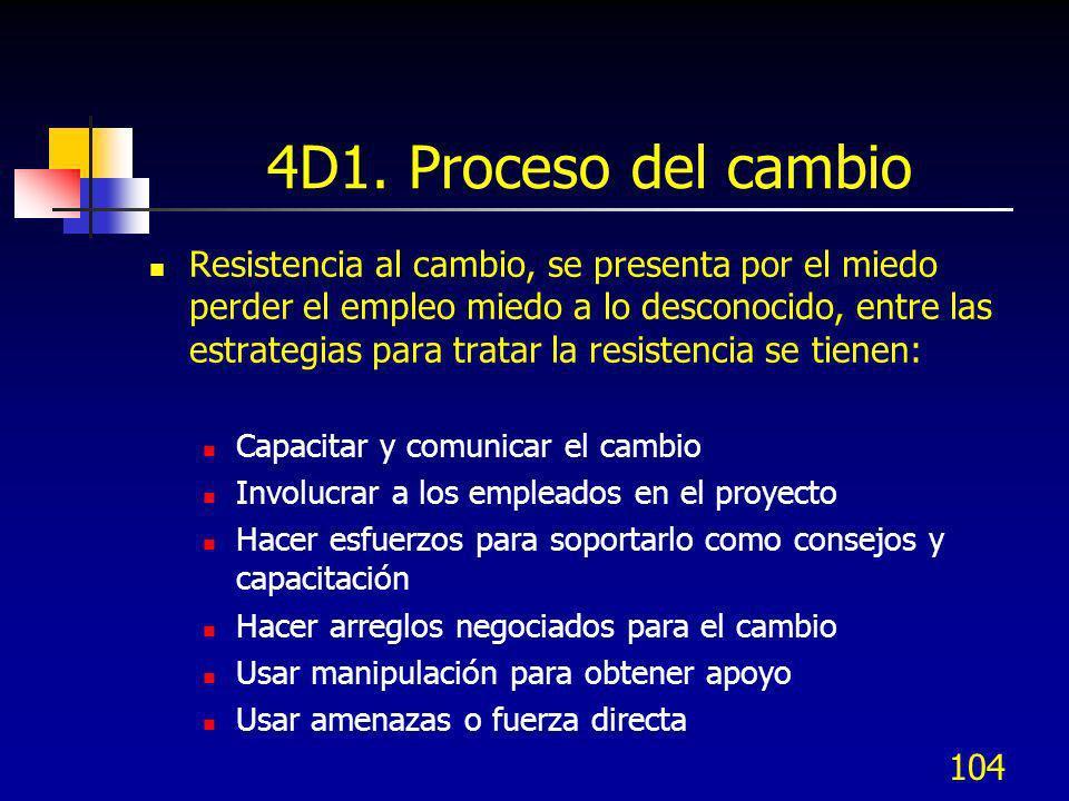 4D1. Proceso del cambio