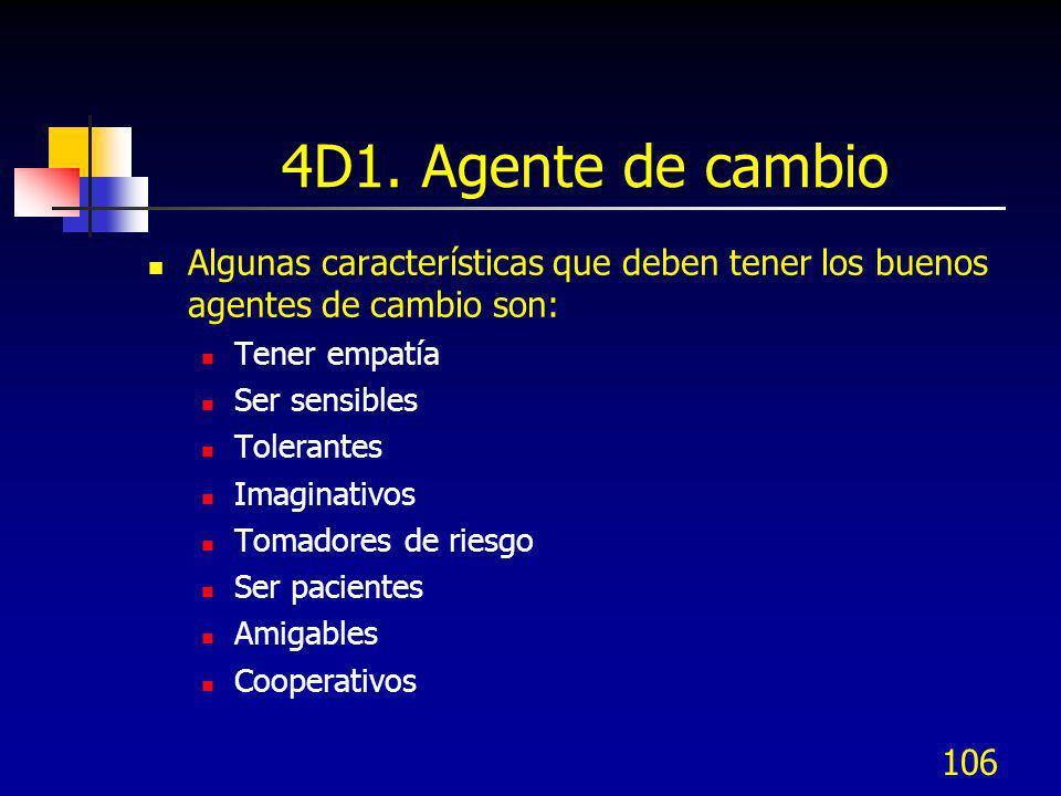 4D1. Agente de cambio Algunas características que deben tener los buenos agentes de cambio son: Tener empatía.