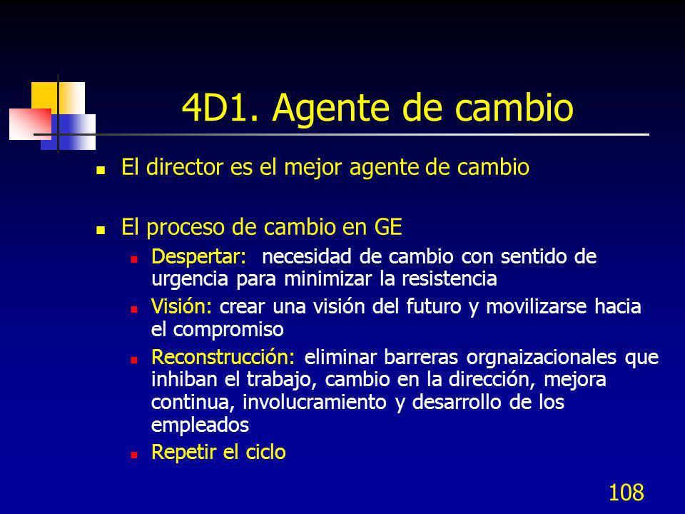 4D1. Agente de cambio El director es el mejor agente de cambio