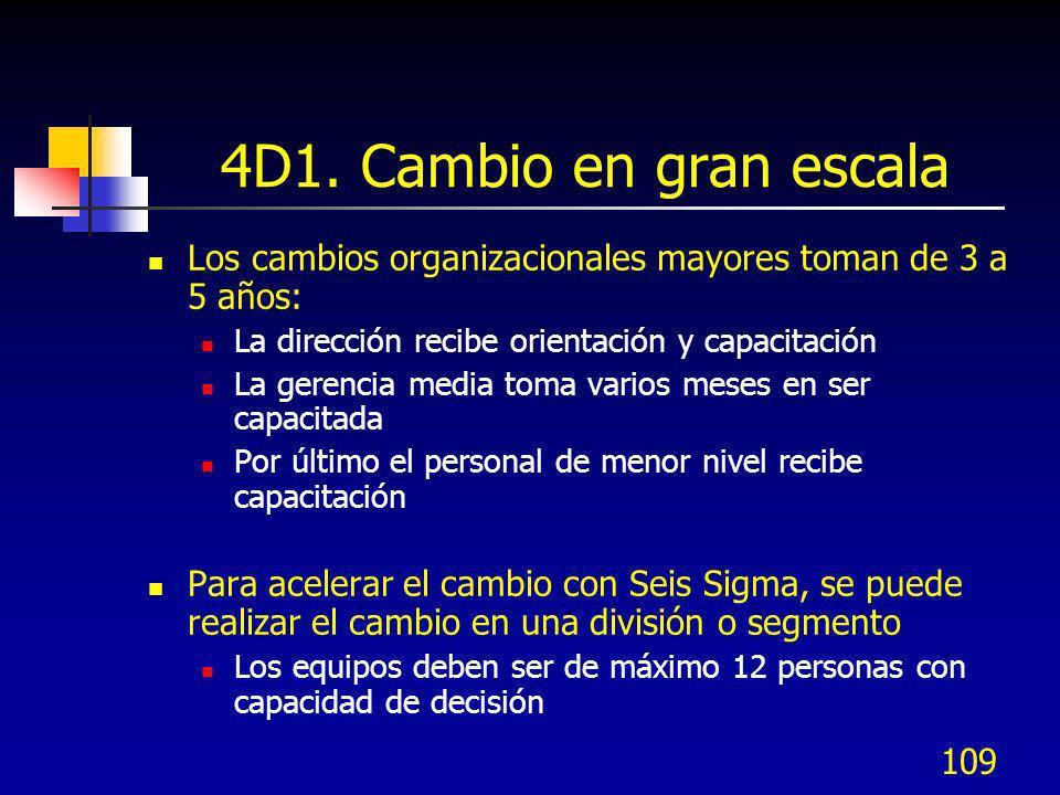 4D1. Cambio en gran escalaLos cambios organizacionales mayores toman de 3 a 5 años: La dirección recibe orientación y capacitación.