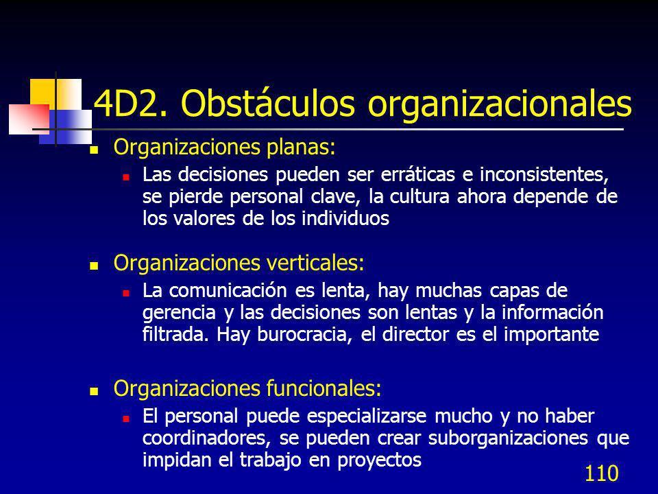 4D2. Obstáculos organizacionales