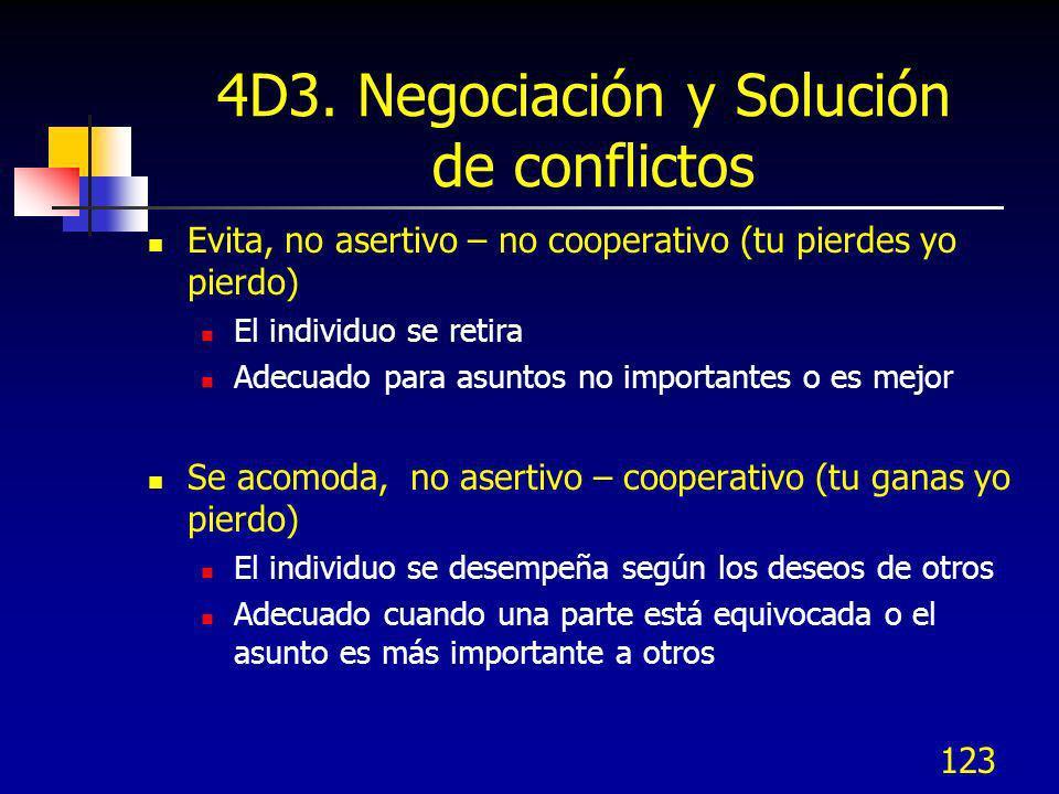 4D3. Negociación y Solución de conflictos