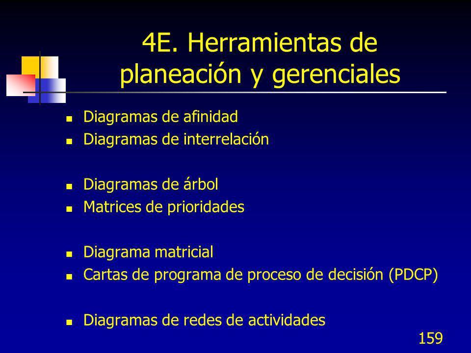 4E. Herramientas de planeación y gerenciales