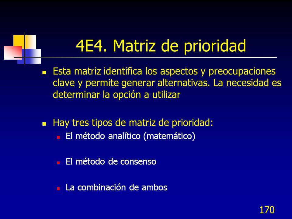 4E4. Matriz de prioridad