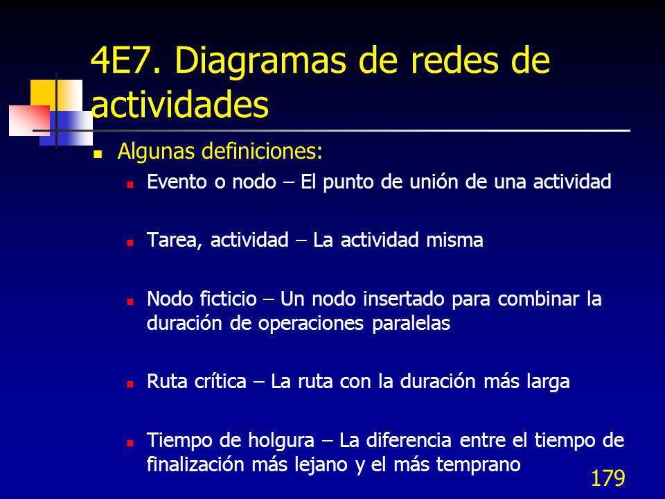 4E7. Diagramas de redes de actividades