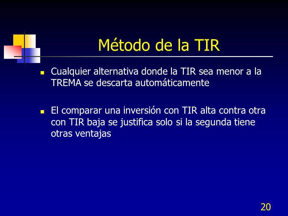 Método de la TIRCualquier alternativa donde la TIR sea menor a la TREMA se descarta automáticamente.