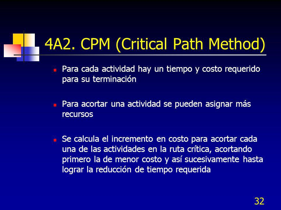 4A2. CPM (Critical Path Method)