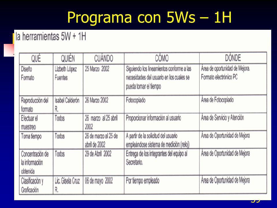 Programa con 5Ws – 1H