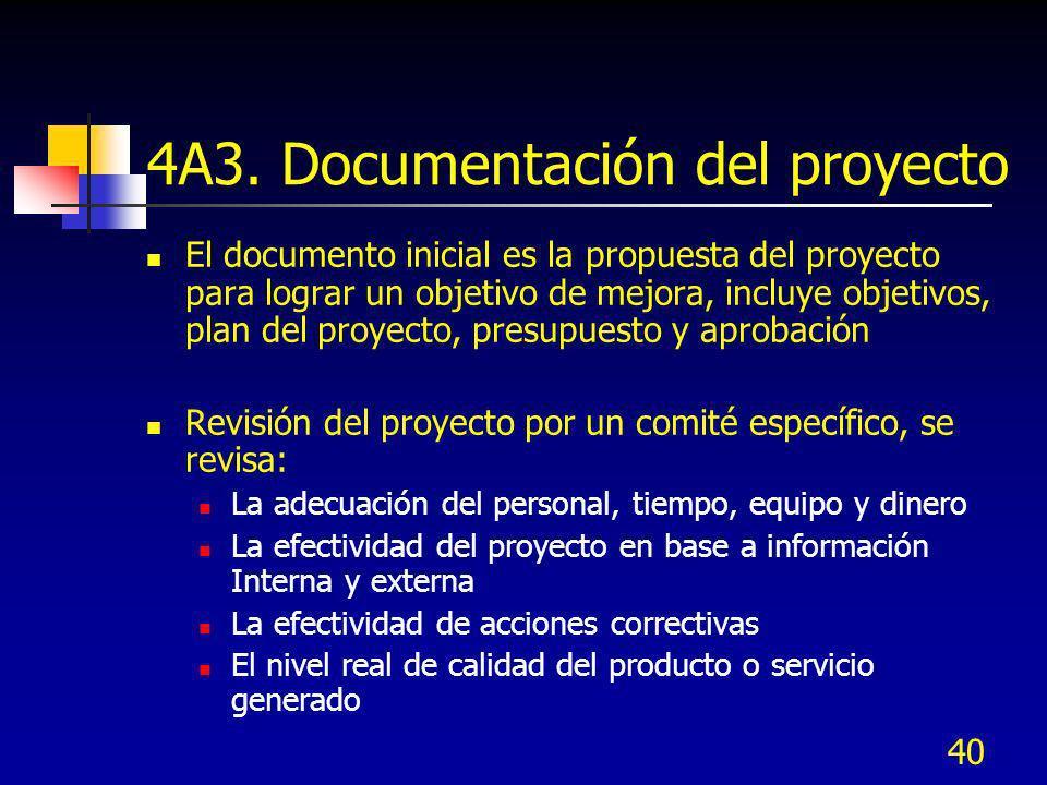 4A3. Documentación del proyecto
