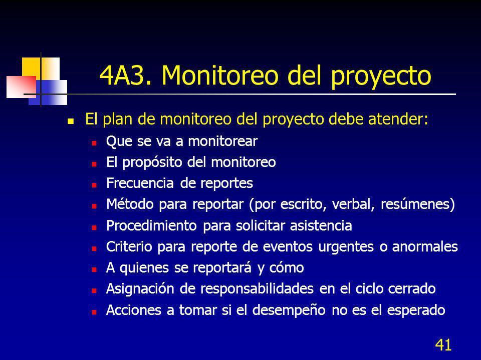 4A3. Monitoreo del proyecto