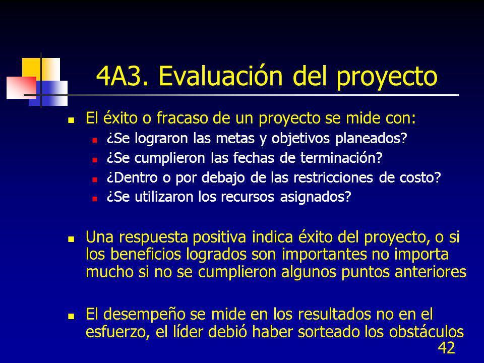 4A3. Evaluación del proyecto