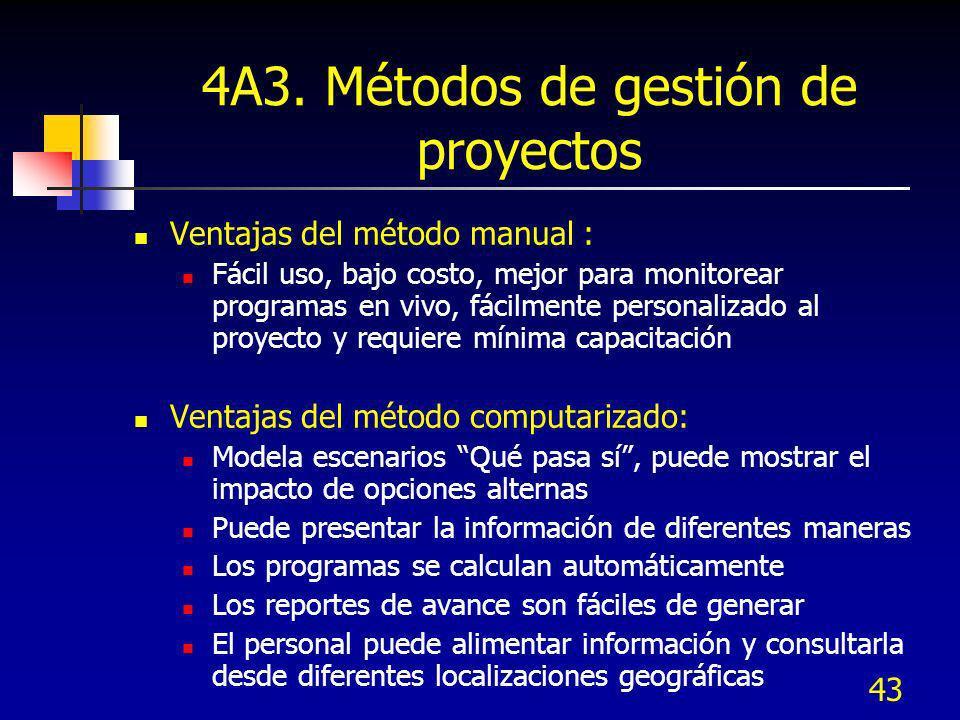 4A3. Métodos de gestión de proyectos